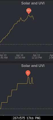 Index UV.-dati-13.png
