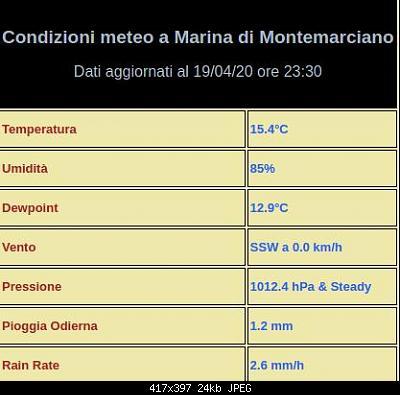 Stazione Barani Meteohelix IoT-schermata-2020-04-19-23.31.04.jpeg
