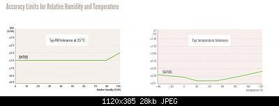 Modifiche ai sensori , schermi e test Ecowitt-schermata-2020-04-25-21.29.12.jpeg