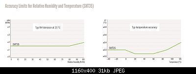 Modifiche ai sensori , schermi e test Ecowitt-schermata-2020-04-25-21.29.27.jpeg