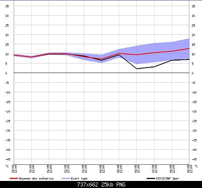Analisi Modelli Primavera 2020-schermata-2020-04-29-alle-21.56.01.png