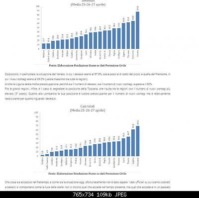 Nuovo Virus Cinese-deceduti-media-casi-25_26_27.jpg