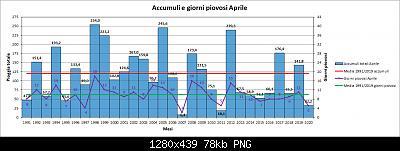 Nowcasting FVG - Veneto Orientale e Centrale MAGGIO 2020-pioggia.jpg