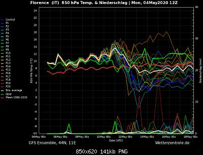 Analisi Modelli Primavera 2020-ens_image.png