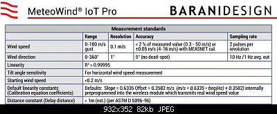 Stazione Barani Meteohelix IoT-schermata-2020-05-07-18.30.20.jpeg