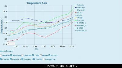 Schermo professionale Met-one 076b a ventilazione forzata-schermata-2020-05-09-14.15.32.jpeg