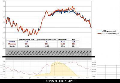 Schermo professionale Met-one 076b a ventilazione forzata-apogeevent.jpeg