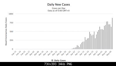 Nuovo Virus Cinese-schermata-2020-05-11-alle-14.00.53.png