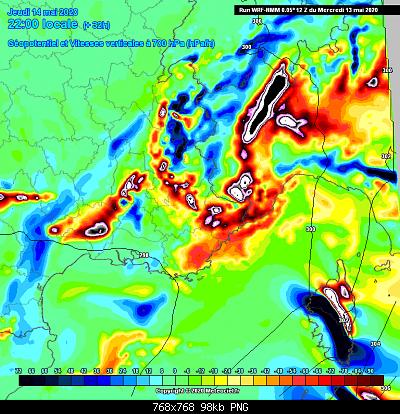 Analisi Modelli Primavera 2020-nmm-15-32-4.png