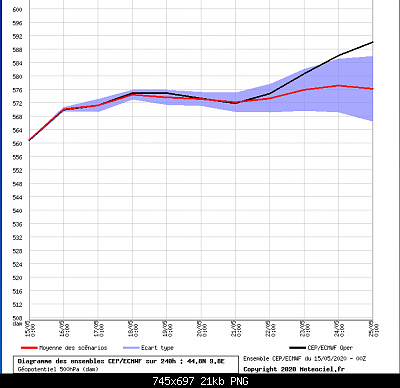 Analisi Modelli Primavera 2020-capture.png