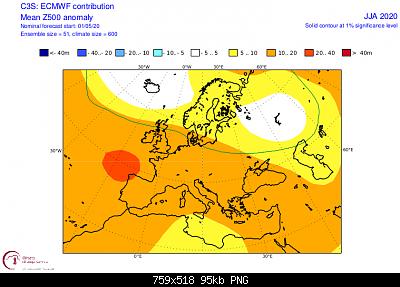 valutazioni preliminari sull'estate 2020-convert_image-gorax-green-003-b6a07f0b7be1ee2f1ad515c21ca67e14-zuu6rc-1-.png