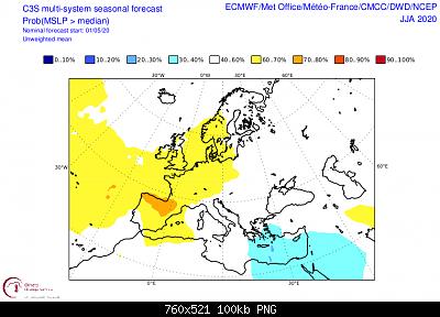 valutazioni preliminari sull'estate 2020-convert_image-gorax-green-003-b6a07f0b7be1ee2f1ad515c21ca67e14-edr4cl.png