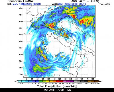 Analisi Modelli Primavera 2020-pcp24hz1_web_3.png