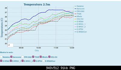 Arriva l'estate: confronto schermi solare-schermata-2020-05-22-09-00-16.png