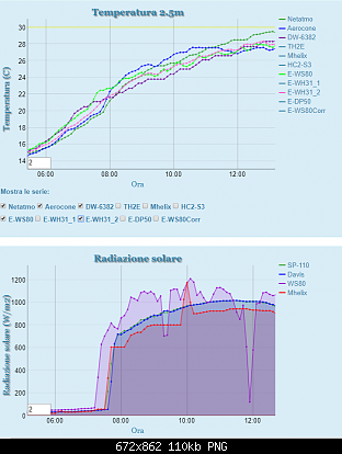 Arriva l'estate: confronto schermi solare-cattura3.png
