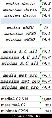 Arriva l'estate: confronto schermi solare-media-max-min-22-05-2020.png