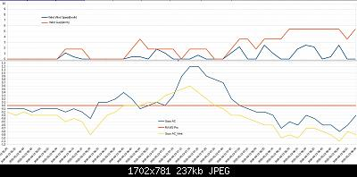 Arriva l'estate: confronto schermi solare-annotazione-2020-05-23-092622.jpg