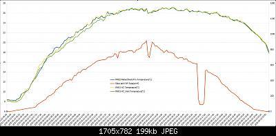 Arriva l'estate: confronto schermi solare-annotazione-2020-05-23-205521.jpg