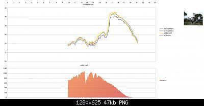 Arriva l'estate: confronto schermi solare-schermata-2020-05-23-21-44-49.jpg
