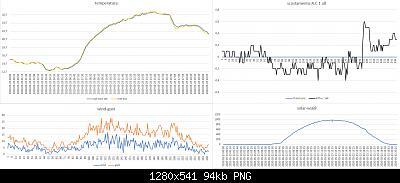 Arriva l'estate: confronto schermi solare-confronto-met-pro-.c1all-23-05-2020.jpg