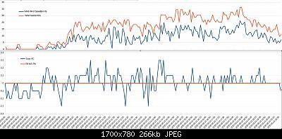 Arriva l'estate: confronto schermi solare-annotazione-2020-05-24-210358.jpg