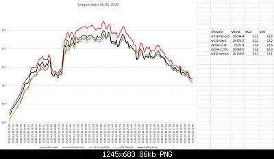Arriva l'estate: confronto schermi solare-confronto-schermi-26-05-2020-forum.png
