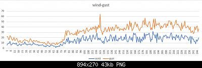 Arriva l'estate: confronto schermi solare-annotazione-2020-05-26-223214.png