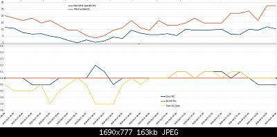 Arriva l'estate: confronto schermi solare-annotazione-2020-05-27-090505.jpg