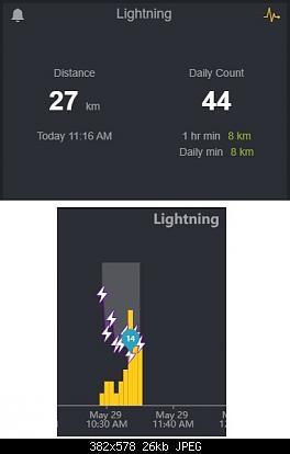 Lightning sensor - soil moisture sensor-annotazione-2020-05-29-111713.jpg
