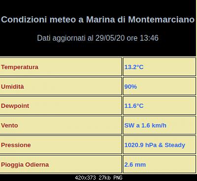 Stazione Barani Meteohelix IoT-schermata-2020-05-29-13-46-41.png