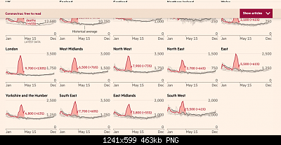 Nuovo Virus Cinese-screenshot_2020-05-30-uk-suffers-second-highest-death-rate-from-coronavirus-free-to-read.png