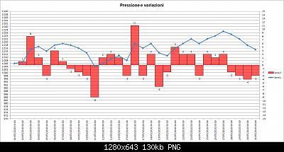 Nowcasting FVG - Veneto Orientale e Centrale GIUGNO 2020-202005-pressure-02.jpg