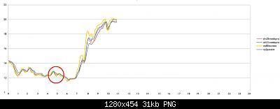 Studio in corso: le bolle di calore registrate dai nostri strumenti-schermata-2020-06-01-11-12-52.jpg