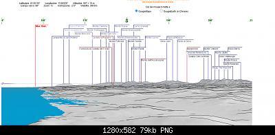 Il promontorio del Conero da Lanciano-immagine.jpg