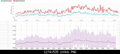 Stazione Barani Meteohelix IoT-schermata-2020-06-01-18-53-48.png