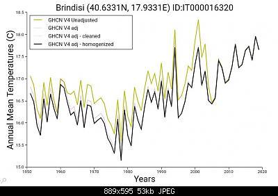 Le nuove medie climatiche 1991-2020-img-20200603-wa0007.jpg