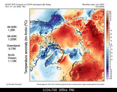 -anom2m_cfsr_gfs_2001_monthly_arctic.png