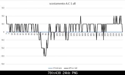 Arriva l'estate: confronto schermi solare-scost-forum.png