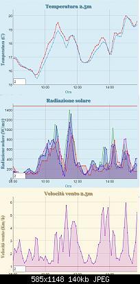 Arriva l'estate: confronto schermi solare-annotazione-2020-06-05-174413m.jpg