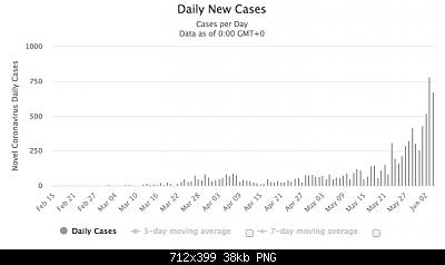 Nuovo Virus Cinese-schermata-2020-06-05-alle-19.09.09.png