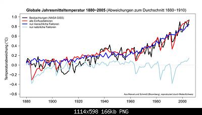 Temperature globali-1521550090850.png