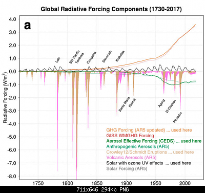 Temperature globali-rf2017.png
