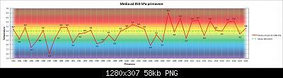 Resoconto Primavera 2020: anomalie termiche e pluviometriche-850hpa.jpg