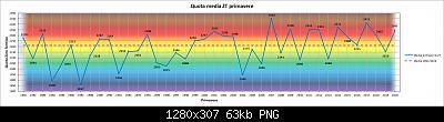 Resoconto Primavera 2020: anomalie termiche e pluviometriche-zt.jpg