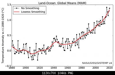 Temperature globali-graph-1-.png