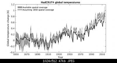 Temperature globali-gmst_mask1850-1024x512.jpg