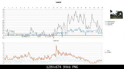 Arriva l'estate: confronto schermi solare-schermata-2020-06-17-10-37-44.jpg