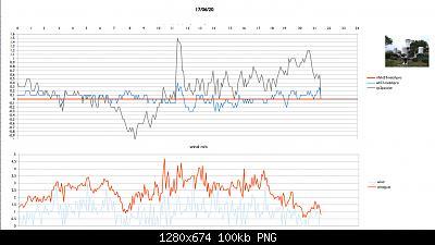 Arriva l'estate: confronto schermi solare-schermata-2020-06-17-21-35-12.jpg