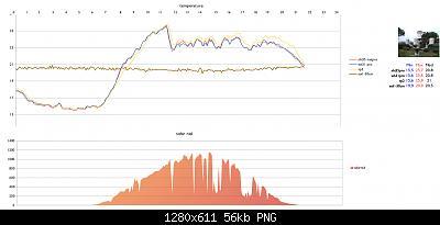 Arriva l'estate: confronto schermi solare-schermata-2020-06-17-21-35-38.jpg