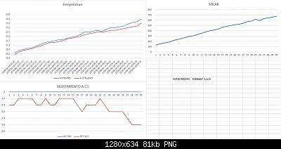 Arriva l'estate: confronto schermi solare-annotazione-2020-06-18-095014.jpg